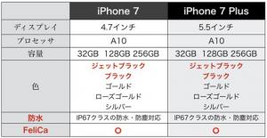 iphonetop1