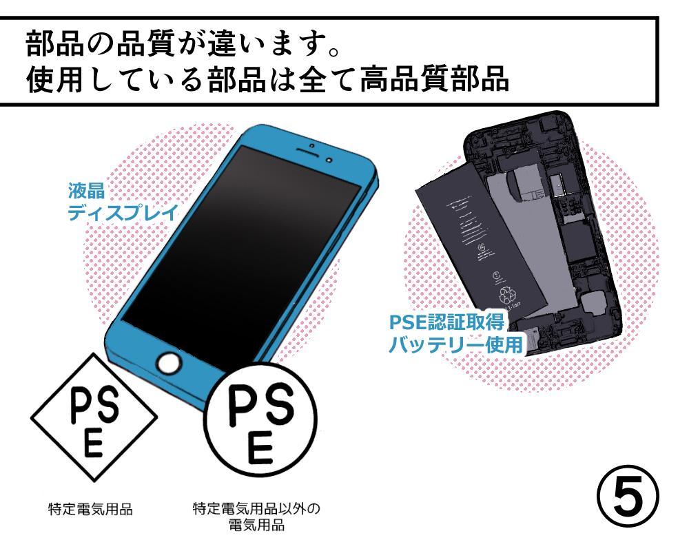 マンガでわかるモバイル修理.jp5