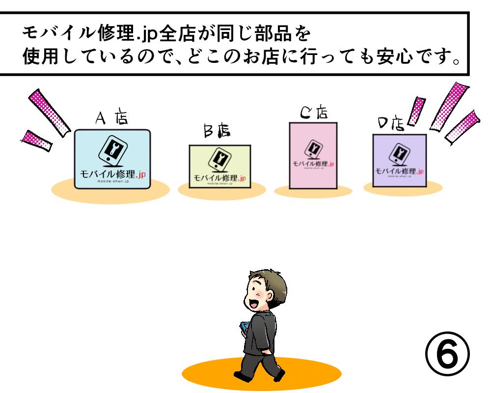 マンガでわかるモバイル修理.jp6