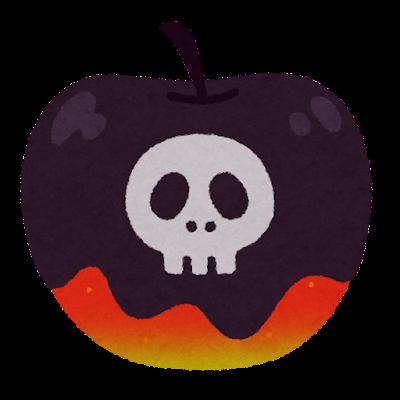 すぐそこに潜むリンゴループの恐怖