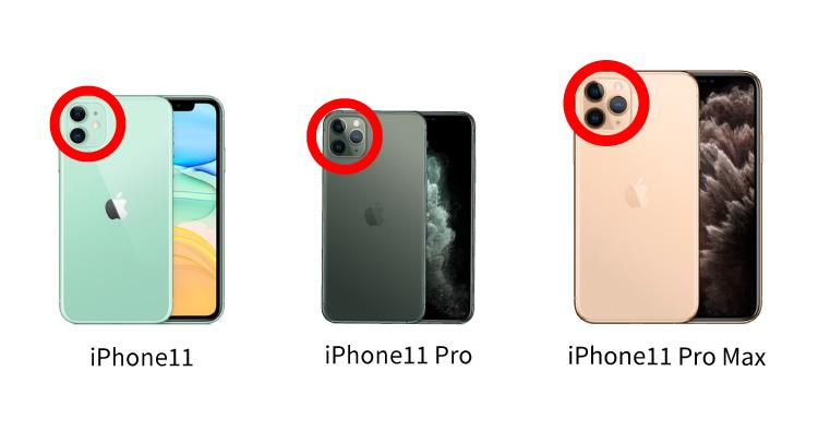 iPhone11 iPhone11Pro iPhone11ProMax 比較